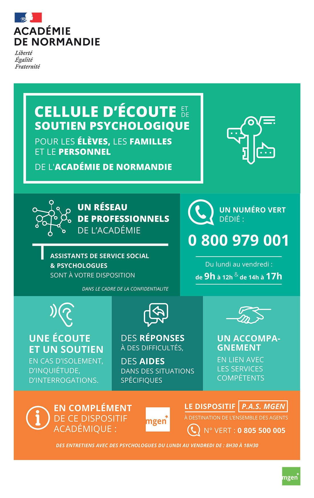 cellule-d-coute-et-de-soutien-psychologique-de-l-acad-mie-de-normandie-14590.jpg